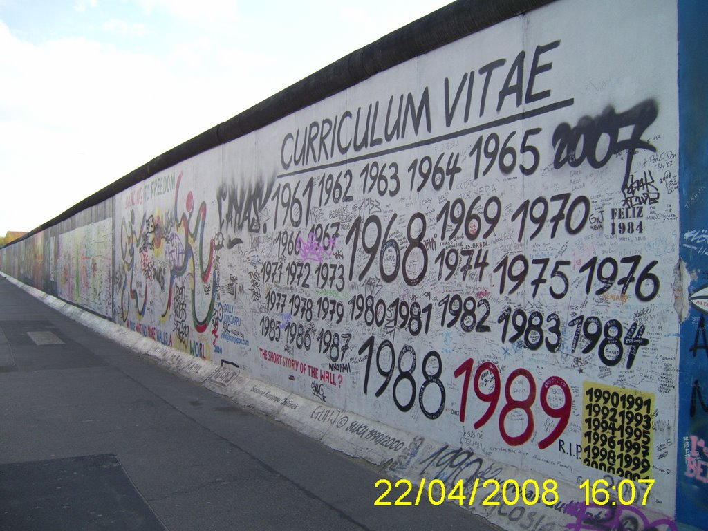 Mühlenstraße , parts of Berlin wall