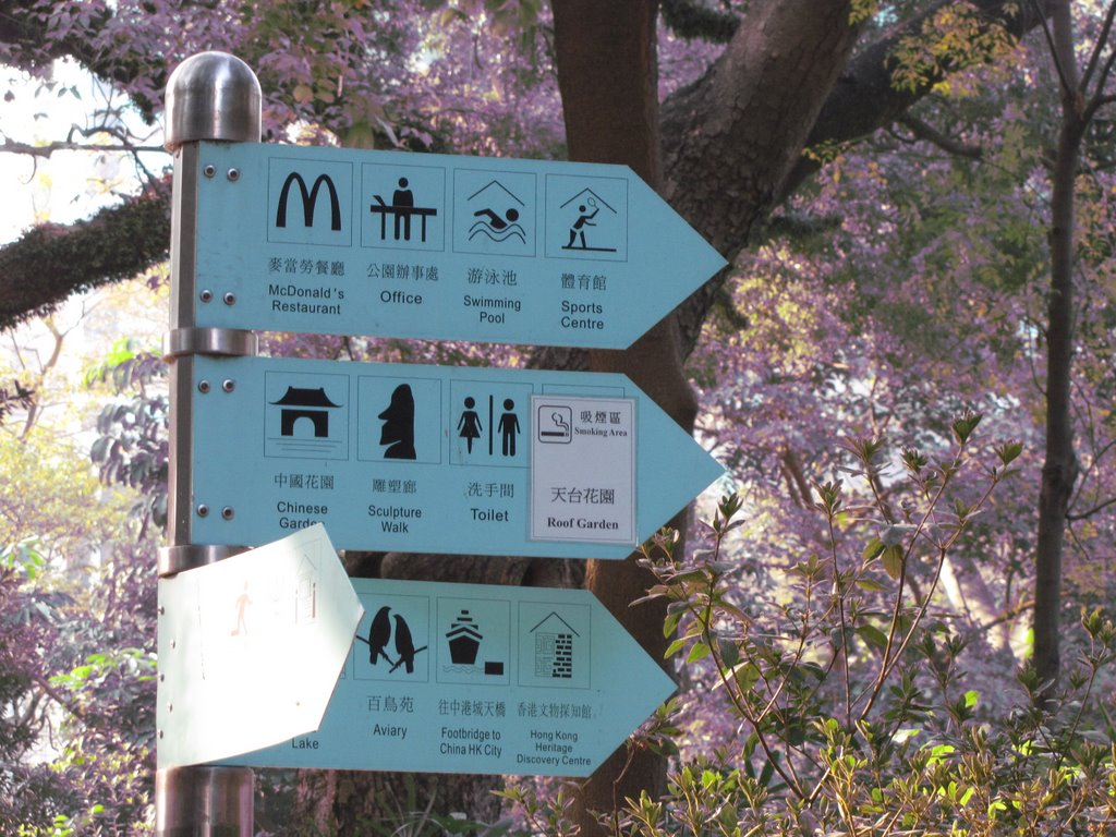 Kowloon Park Signs